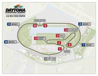 The layout of the Daytona road course.